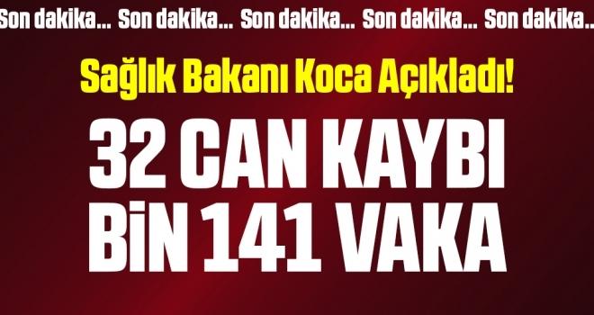 Son dakika… Türkiye'deki güncel corona verileri açıklandı (24 Mayıs 2020
