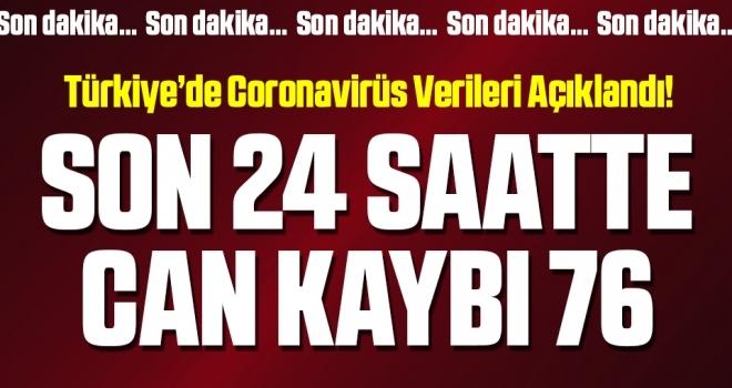 Türkiye'de Son Coronavirüs Verileri Açıklandı! Can Kaybı 501 Vaka Sayısı 23 Bin 934 Oldu (4 Nisan 2020)