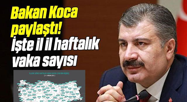 Sağlık Bakanı Fahrettin Koca paylaştı! İşte il il haftalık vaka sayısı
