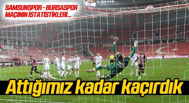 Samsunspor - Bursaspor maçının istatistikleri...