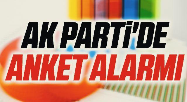 AK Parti'de Anket Alarmı