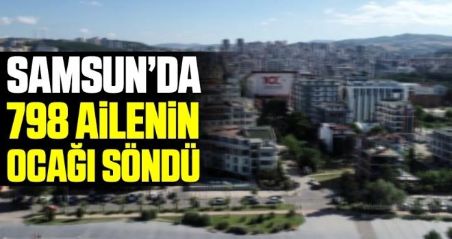 Samsun'da İpotekli Satışta Tarihi Rekor