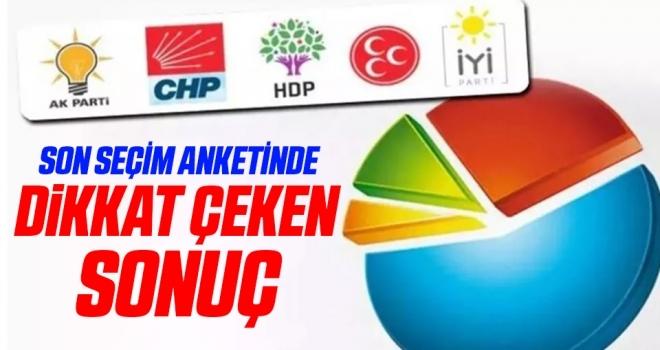 Son seçim anketini MetroPOLL Araştırma duyurdu! İşte partilerin oy oranları
