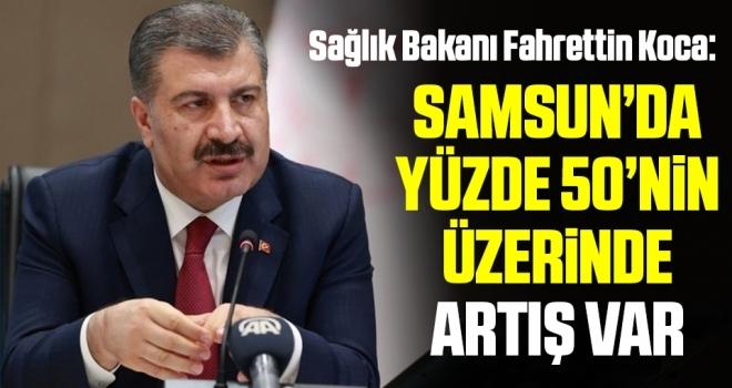 Bakan Koca Açıkladı! Samsun'da Yüzde 50'nin Üstünde Artış Var!