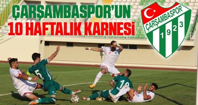 Çarşambaspor'un 10 Haftalık Karnesi