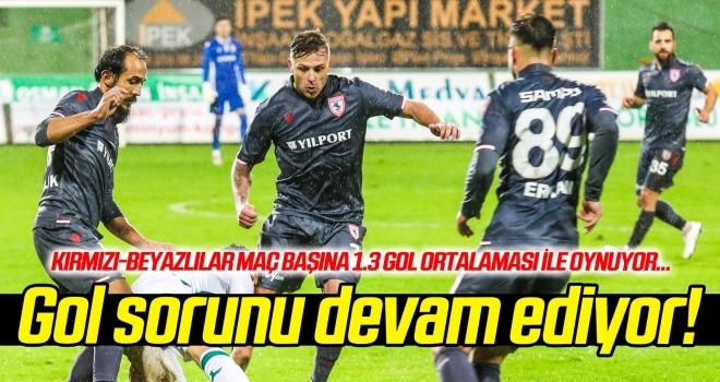 Samsunspor'un gol sorunu devam ediyor