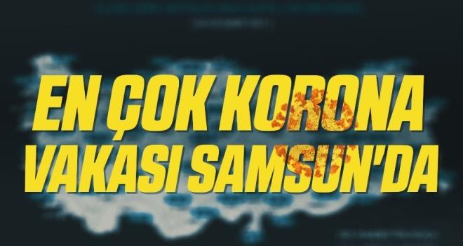 En Çok Korona Virüs Vakası Samsun'da