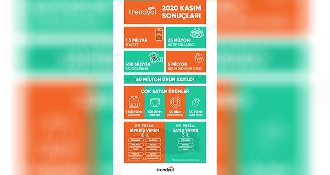 Trendyol tedarikçilerinden Kasım'da Türkiye'nin dört bir yanına 60 milyon ürün