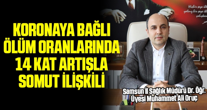 Samsun İl Sağlık Müdürü Dr. Öğr. Üyesi Muhammet Ali Oruç: Sigara kullanımı koronaya bağlı ölüm oranlarında 14 kat artışla somut ilişkili